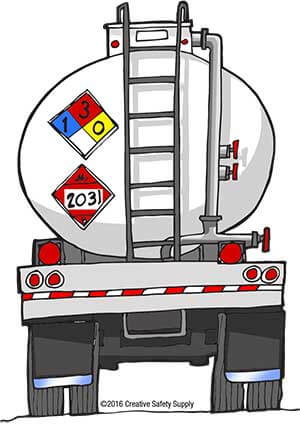 Example of an NFPA diamond